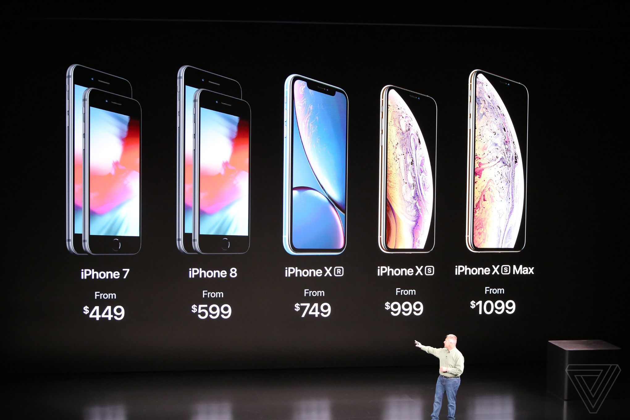 """""""Iphone Xs and Iphone Xs Max"""" With Dual-Sim Support"""